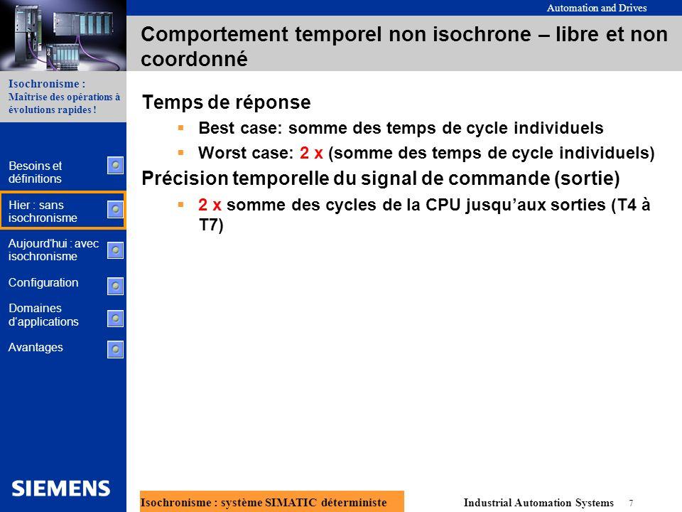 Automation and Drives Industrial Automation Systems 8 Isochronisme : système SIMATIC déterministe Isochronisme : Maîtrise des opérations à évolutions rapides .