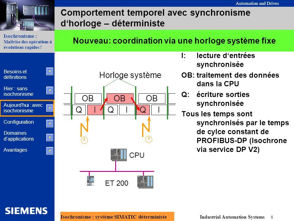 Automation and Drives Industrial Automation Systems 19 Isochronisme : système SIMATIC déterministe Isochronisme : Maîtrise des opérations à évolutions rapides .