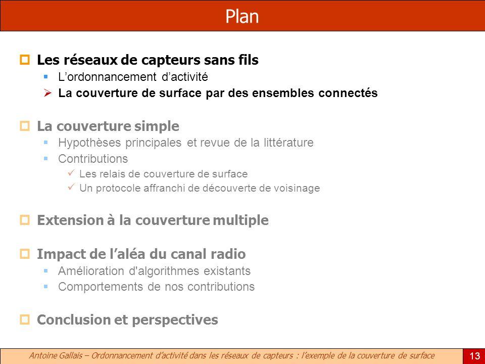 Antoine Gallais – Ordonnancement dactivité dans les réseaux de capteurs : lexemple de la couverture de surface 13 Plan Les réseaux de capteurs sans fi