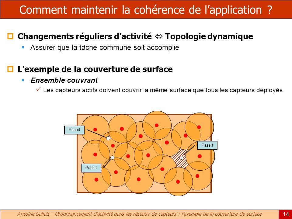 Antoine Gallais – Ordonnancement dactivité dans les réseaux de capteurs : lexemple de la couverture de surface 14 Passif Comment maintenir la cohérence de lapplication .