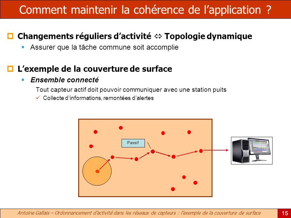 Antoine Gallais – Ordonnancement dactivité dans les réseaux de capteurs : lexemple de la couverture de surface 15 Comment maintenir la cohérence de la