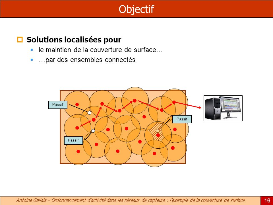 Antoine Gallais – Ordonnancement dactivité dans les réseaux de capteurs : lexemple de la couverture de surface 16 Objectif Solutions localisées pour l