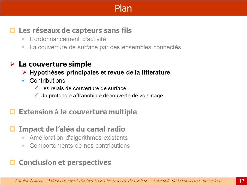 Antoine Gallais – Ordonnancement dactivité dans les réseaux de capteurs : lexemple de la couverture de surface 17 Plan Les réseaux de capteurs sans fi