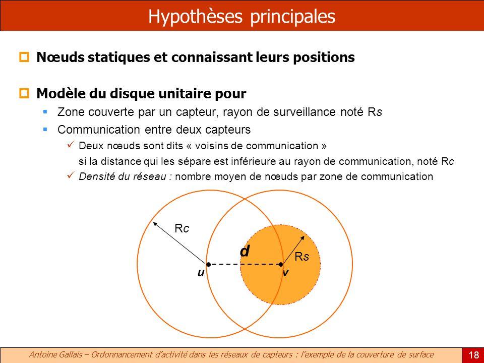 Antoine Gallais – Ordonnancement dactivité dans les réseaux de capteurs : lexemple de la couverture de surface 18 Hypothèses principales Nœuds statiqu