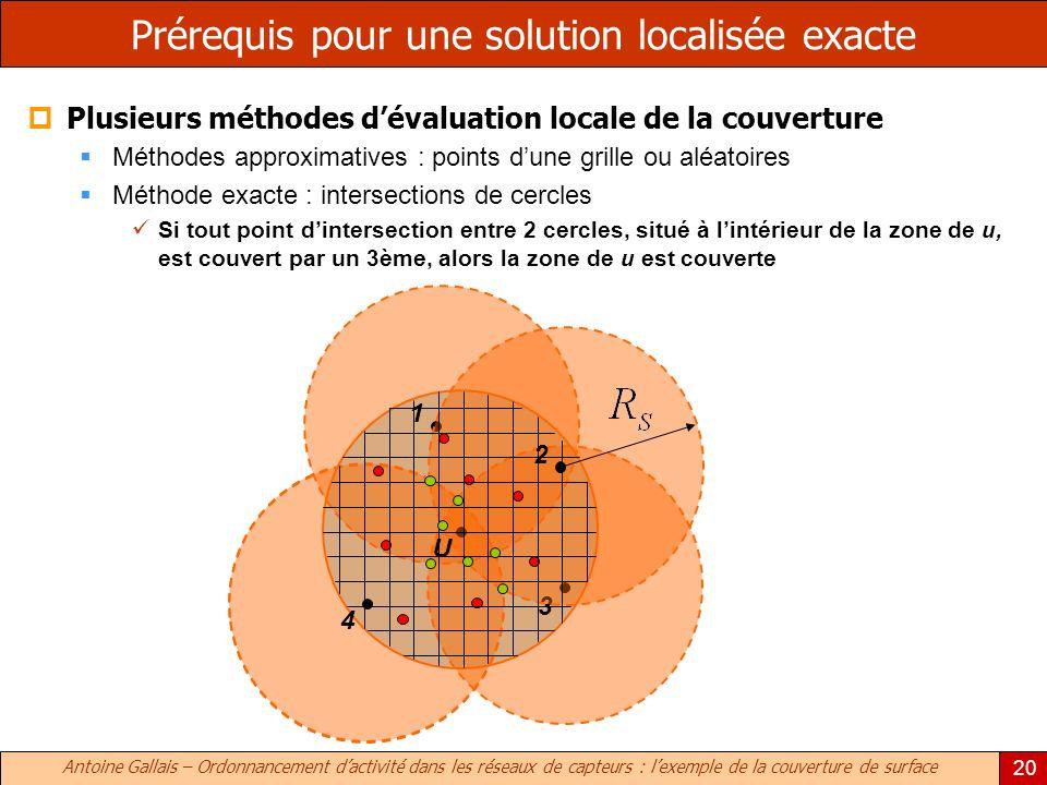 Antoine Gallais – Ordonnancement dactivité dans les réseaux de capteurs : lexemple de la couverture de surface 20 Prérequis pour une solution localisée exacte Plusieurs méthodes dévaluation locale de la couverture Méthodes approximatives : points dune grille ou aléatoires Méthode exacte : intersections de cercles Si tout point dintersection entre 2 cercles, situé à lintérieur de la zone de u, est couvert par un 3ème, alors la zone de u est couverte 4 3 1 2 U