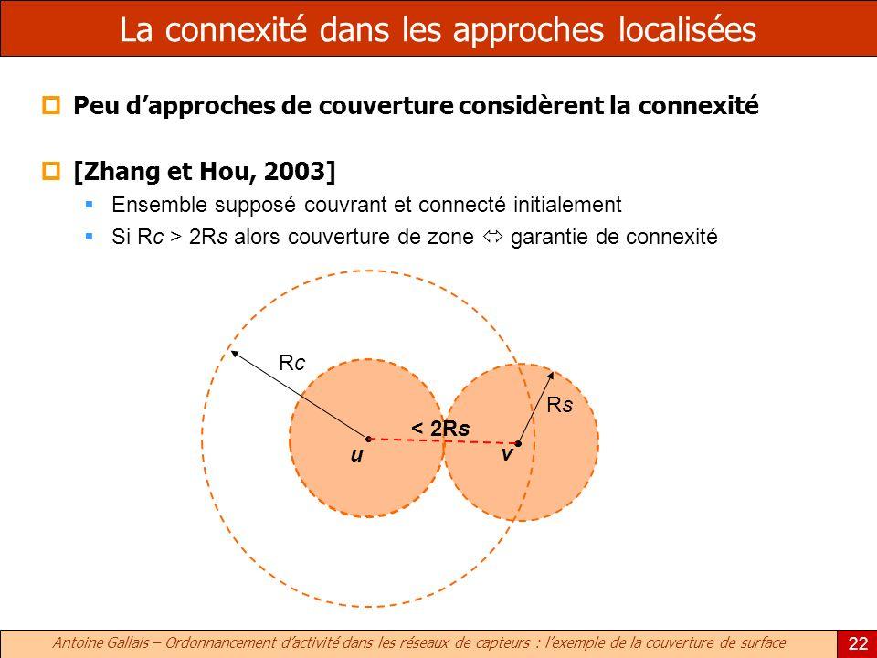 Antoine Gallais – Ordonnancement dactivité dans les réseaux de capteurs : lexemple de la couverture de surface 22 La connexité dans les approches loca