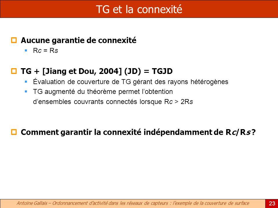 Antoine Gallais – Ordonnancement dactivité dans les réseaux de capteurs : lexemple de la couverture de surface 23 TG et la connexité Aucune garantie d