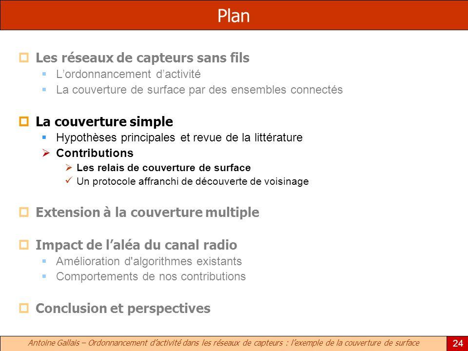 Antoine Gallais – Ordonnancement dactivité dans les réseaux de capteurs : lexemple de la couverture de surface 24 Plan Les réseaux de capteurs sans fi