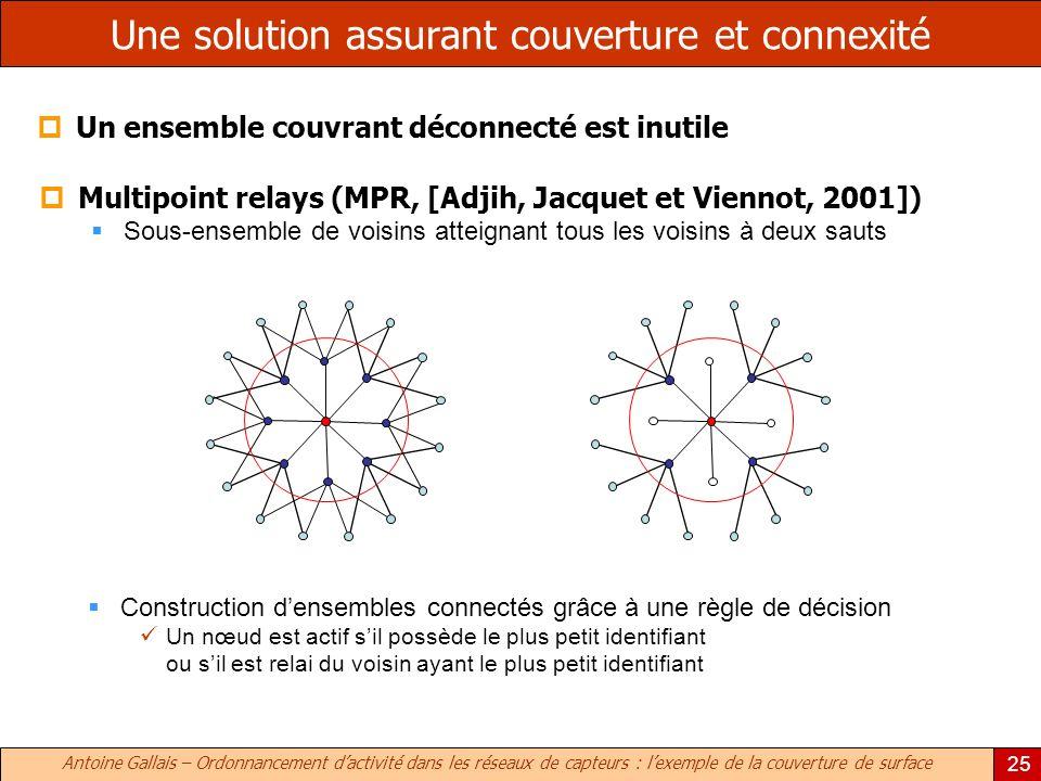 Antoine Gallais – Ordonnancement dactivité dans les réseaux de capteurs : lexemple de la couverture de surface 25 Une solution assurant couverture et