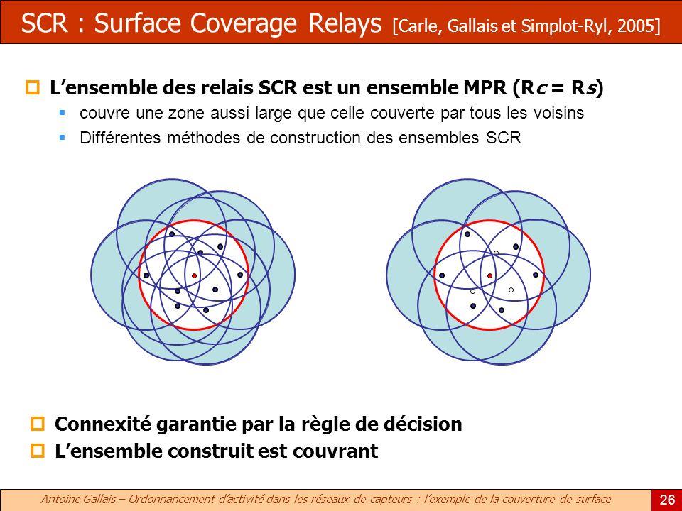 Antoine Gallais – Ordonnancement dactivité dans les réseaux de capteurs : lexemple de la couverture de surface 26 SCR : Surface Coverage Relays [Carle