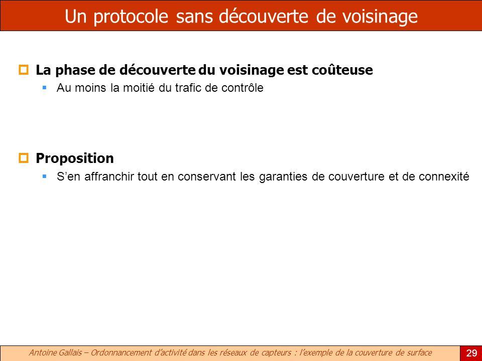 Antoine Gallais – Ordonnancement dactivité dans les réseaux de capteurs : lexemple de la couverture de surface 29 Un protocole sans découverte de vois
