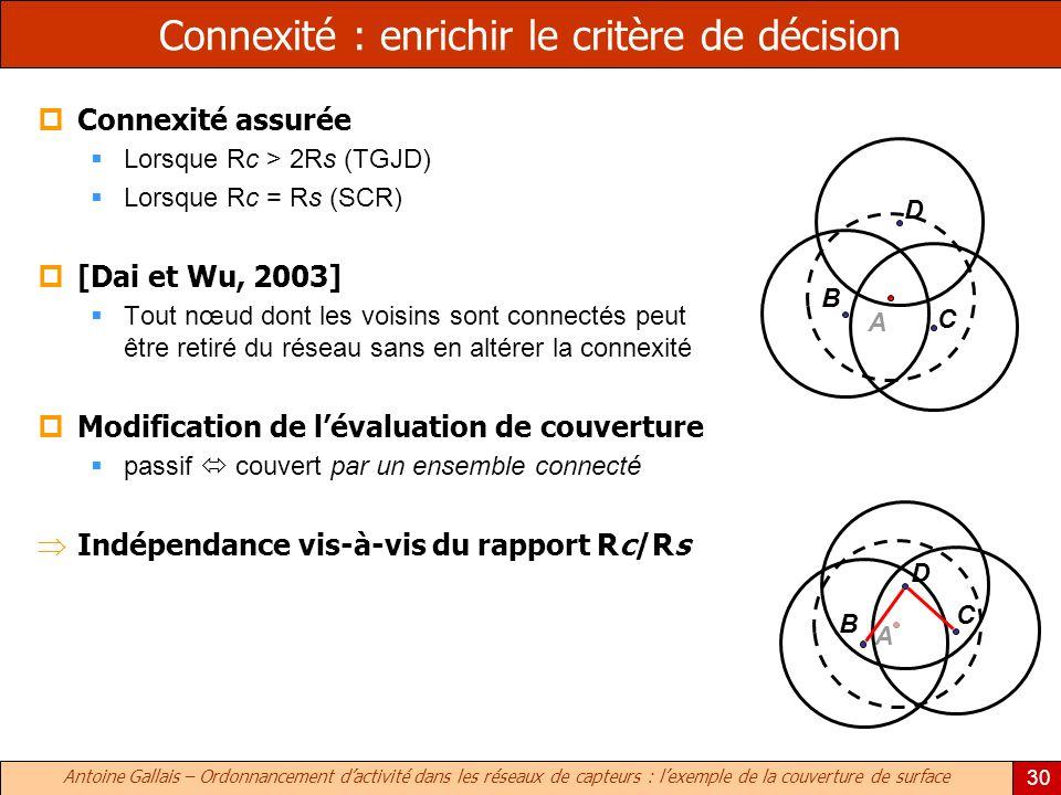 Antoine Gallais – Ordonnancement dactivité dans les réseaux de capteurs : lexemple de la couverture de surface 30 Connexité : enrichir le critère de décision Connexité assurée Lorsque Rc > 2Rs (TGJD) Lorsque Rc = Rs (SCR) [Dai et Wu, 2003] Tout nœud dont les voisins sont connectés peut être retiré du réseau sans en altérer la connexité Modification de lévaluation de couverture passif couvert par un ensemble connecté Indépendance vis-à-vis du rapport Rc/Rs D A B C D A B C