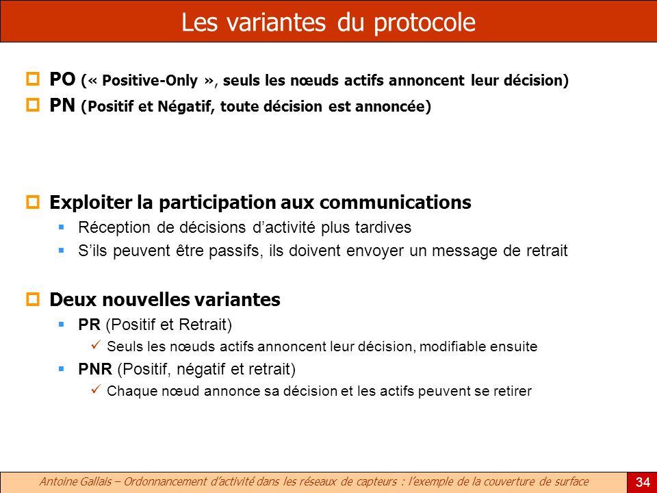 Antoine Gallais – Ordonnancement dactivité dans les réseaux de capteurs : lexemple de la couverture de surface 34 Les variantes du protocole PO (« Pos