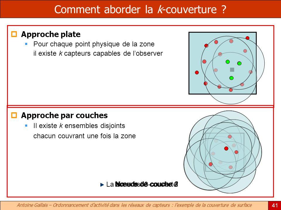 Antoine Gallais – Ordonnancement dactivité dans les réseaux de capteurs : lexemple de la couverture de surface 41 Nœuds de couche 1Nœuds de couche 2 Nœuds de couche 3 Comment aborder la k-couverture .