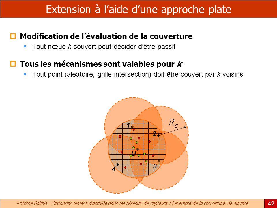 Antoine Gallais – Ordonnancement dactivité dans les réseaux de capteurs : lexemple de la couverture de surface 42 Extension à laide dune approche plat