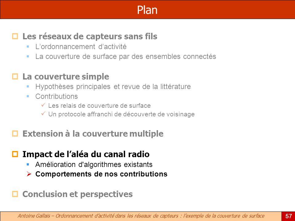 Antoine Gallais – Ordonnancement dactivité dans les réseaux de capteurs : lexemple de la couverture de surface 57 Plan Les réseaux de capteurs sans fi