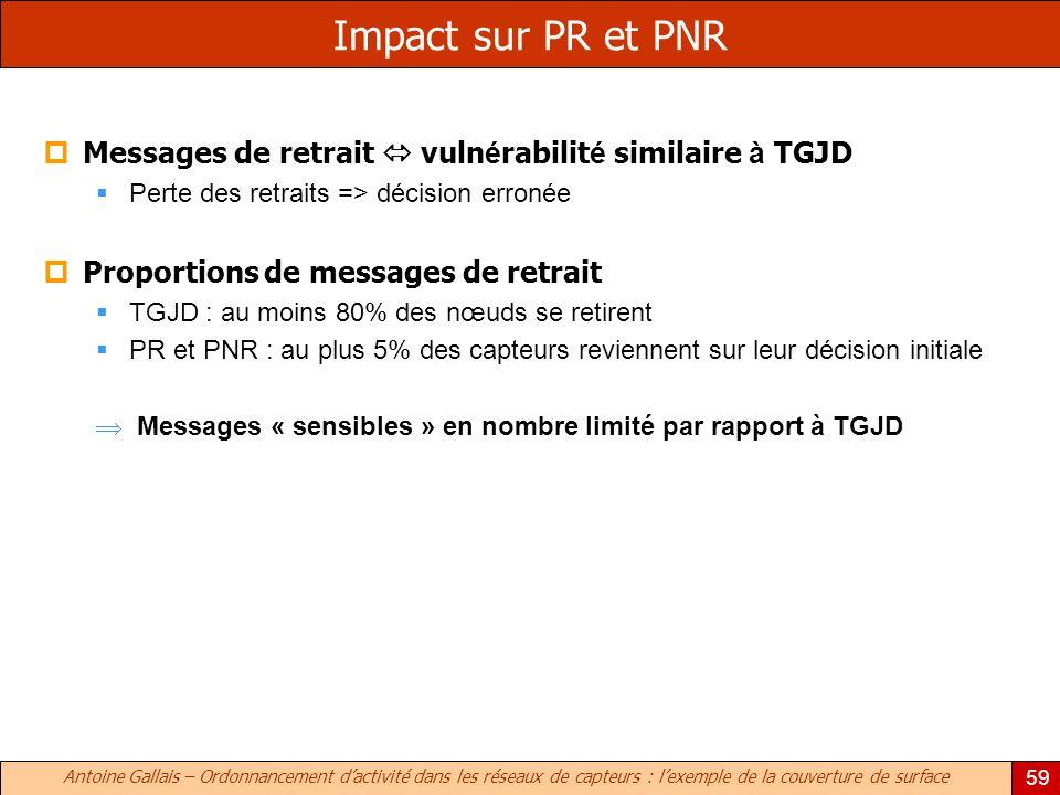Antoine Gallais – Ordonnancement dactivité dans les réseaux de capteurs : lexemple de la couverture de surface 59 Impact sur PR et PNR Messages de ret