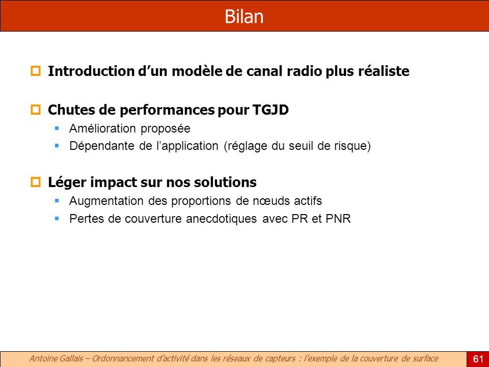 Antoine Gallais – Ordonnancement dactivité dans les réseaux de capteurs : lexemple de la couverture de surface 61 Bilan Introduction dun modèle de can