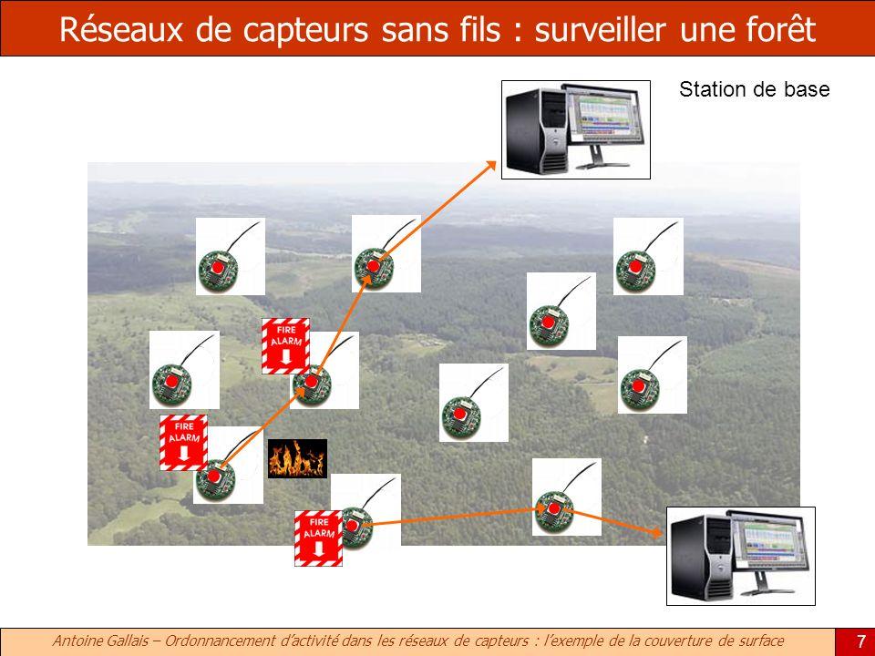 Antoine Gallais – Ordonnancement dactivité dans les réseaux de capteurs : lexemple de la couverture de surface 7 Réseaux de capteurs sans fils : surveiller une forêt Station de base