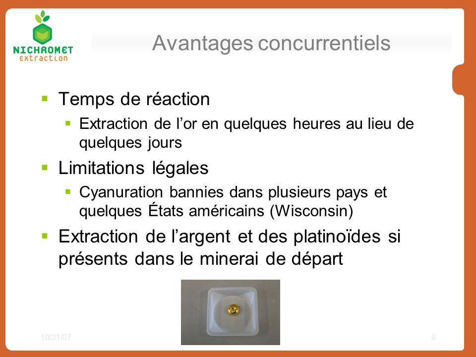 Avantages concurrentiels Temps de réaction Extraction de lor en quelques heures au lieu de quelques jours Limitations légales Cyanuration bannies dans