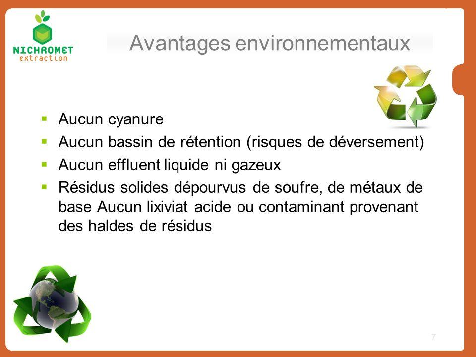Avantages environnementaux Aucun cyanure Aucun bassin de rétention (risques de déversement) Aucun effluent liquide ni gazeux Résidus solides dépourvus