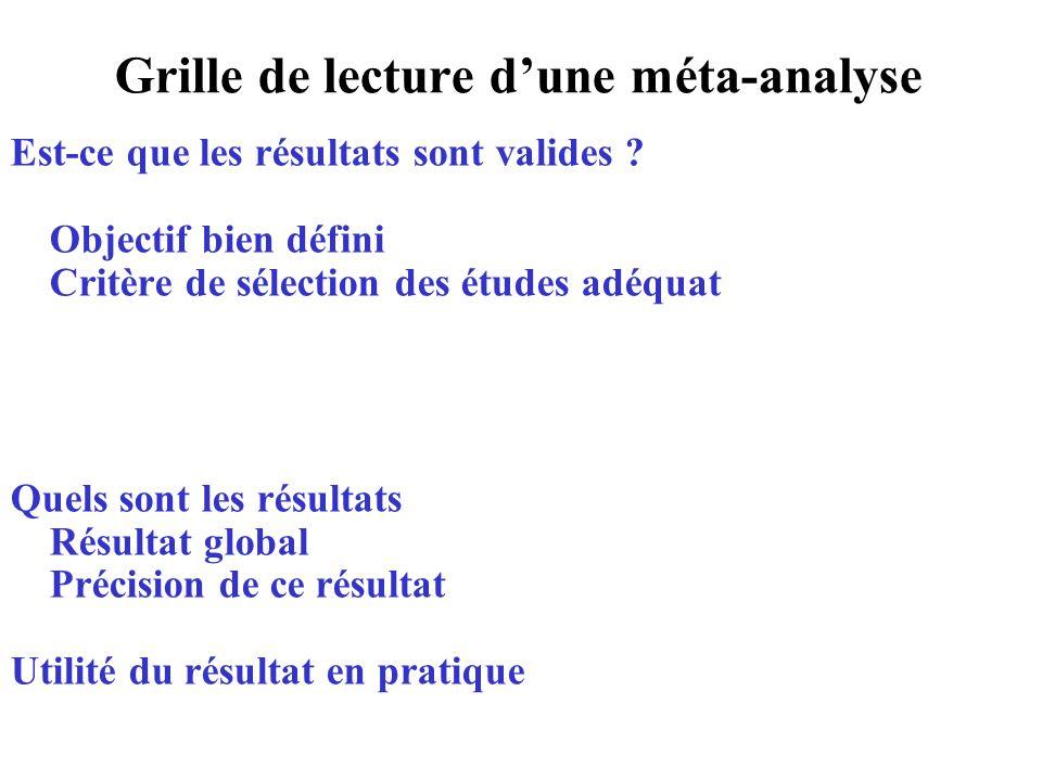 Grille de lecture dune méta-analyse Est-ce que les résultats sont valides ? Objectif bien défini Critère de sélection des études adéquat Quels sont le