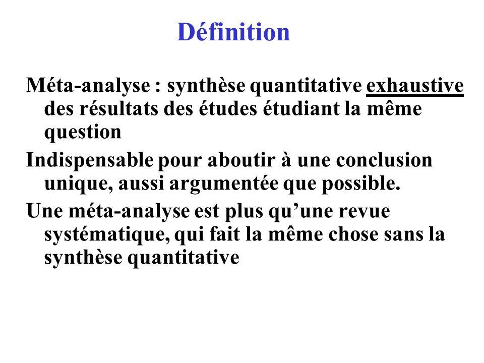 Définition Méta-analyse : synthèse quantitative exhaustive des résultats des études étudiant la même question Indispensable pour aboutir à une conclus