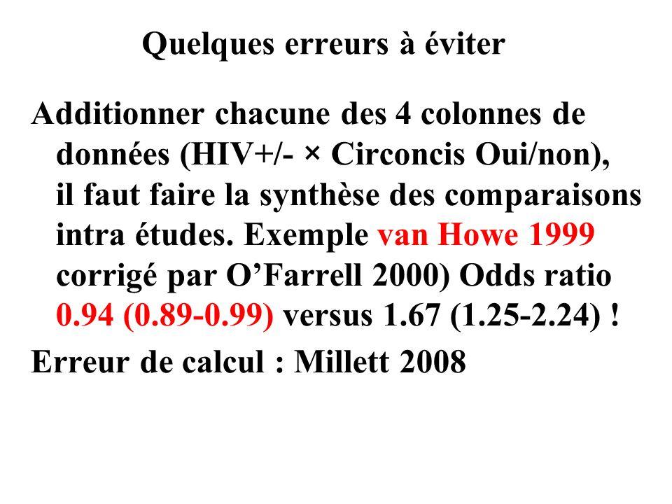 Quelques erreurs à éviter Additionner chacune des 4 colonnes de données (HIV+/- Circoncis Oui/non), il faut faire la synthèse des comparaisons intra é