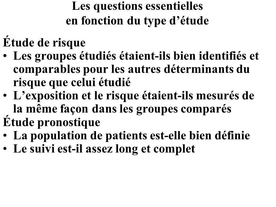 Les questions essentielles en fonction du type détude Étude de risque Les groupes étudiés étaient-ils bien identifiés et comparables pour les autres d