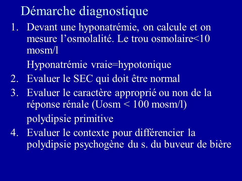 Démarche diagnostique 1.Devant une hyponatrémie, on calcule et on mesure losmolalité. Le trou osmolaire<10 mosm/l Hyponatrémie vraie=hypotonique 2.Eva