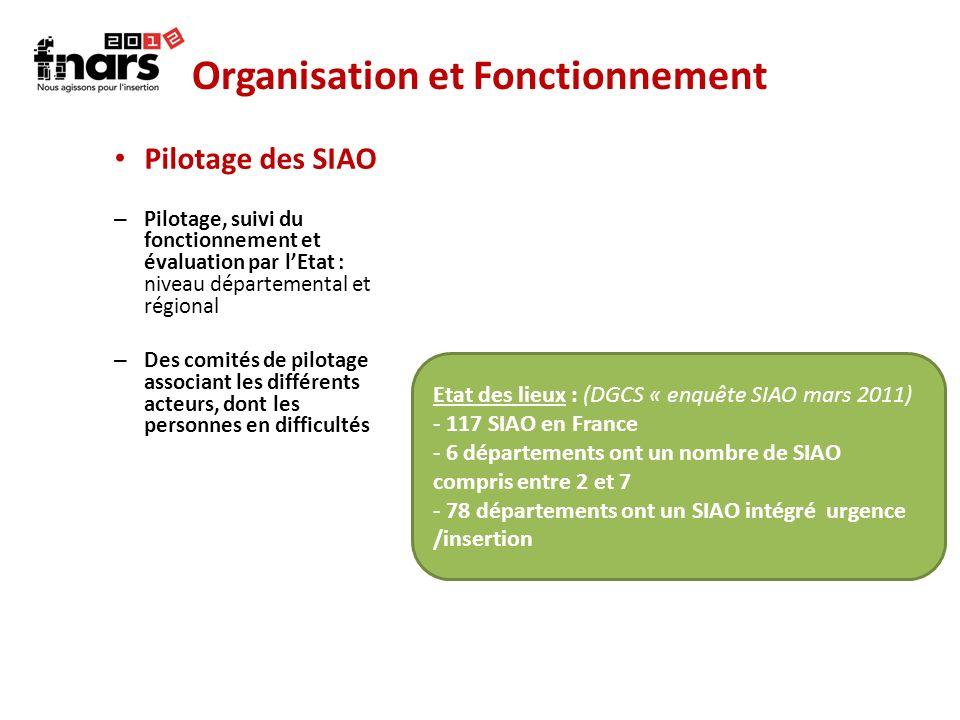 Organisation et Fonctionnement Pilotage des SIAO – Pilotage, suivi du fonctionnement et évaluation par lEtat : niveau départemental et régional – Des