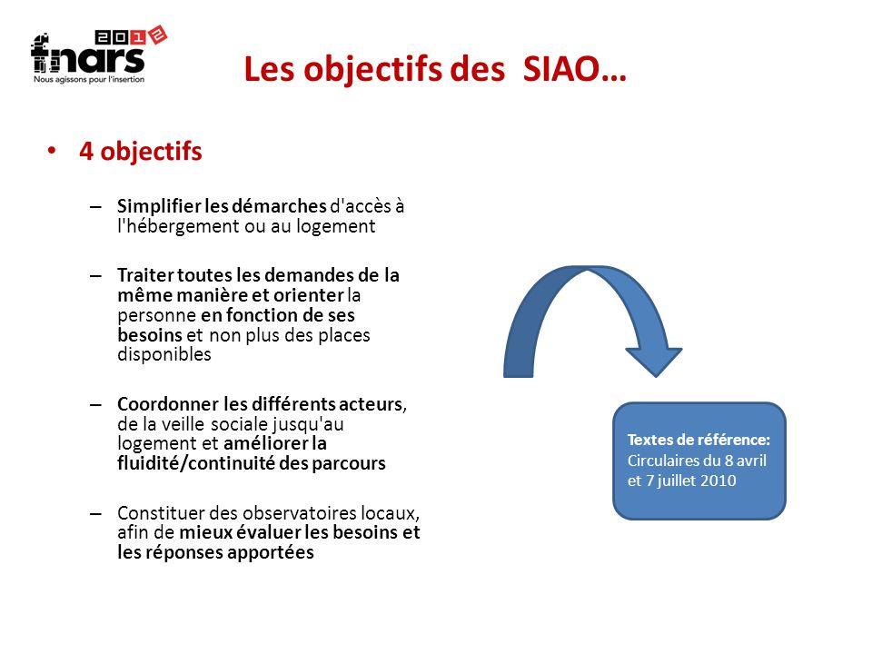 Les objectifs des SIAO… 4 objectifs – Simplifier les démarches d'accès à l'hébergement ou au logement – Traiter toutes les demandes de la même manière