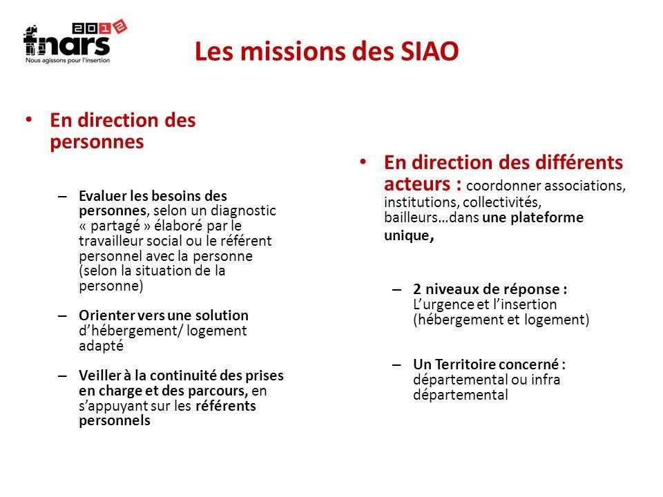 Les missions des SIAO En direction des différents acteurs : coordonner associations, institutions, collectivités, bailleurs…dans une plateforme unique