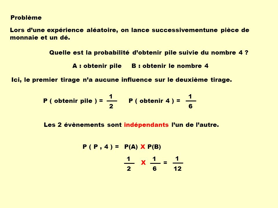 P(A) X P(B) A : obtenir pileB : obtenir le nombre 4 Quelle est la probabilité dobtenir pile suivie du nombre 4 ? 1 2 1 6 X = 1 12 P ( P, 4 ) = Problèm