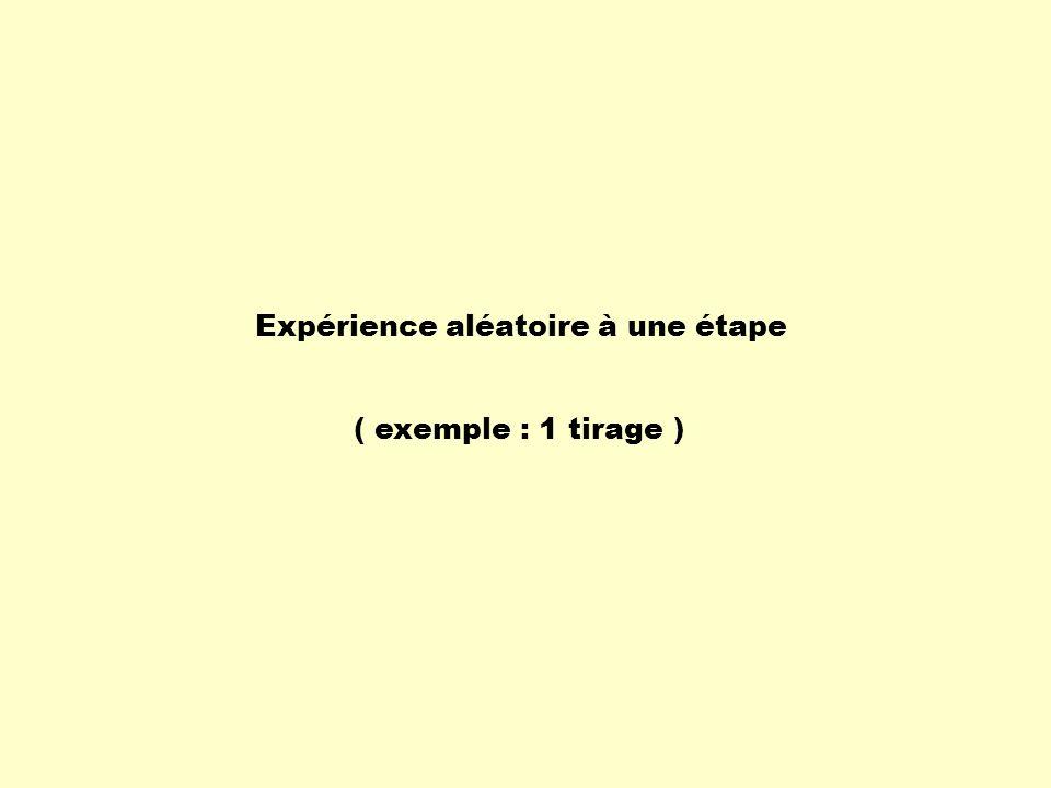 Expérience aléatoire à une étape ( exemple : 1 tirage )