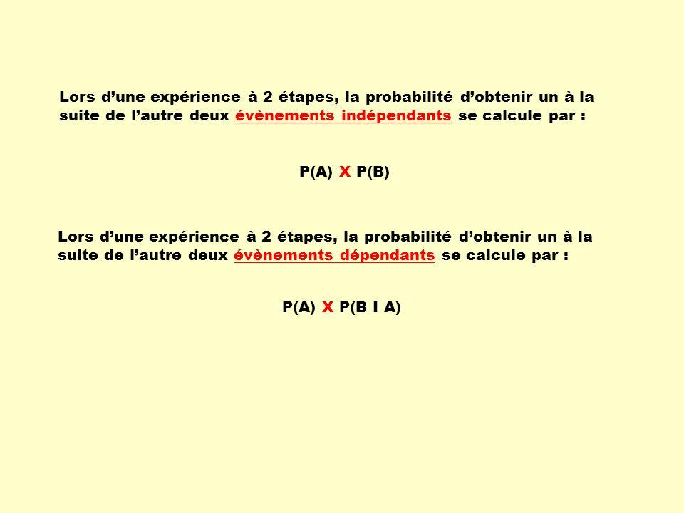 Lors dune expérience à 2 étapes, la probabilité dobtenir un à la suite de lautre deux évènements indépendants se calcule par : P(A) X P(B) Lors dune e