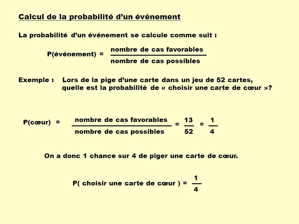 nombre de cas favorables Calcul de la probabilité dun événement La probabilité dun événement se calcule comme suit : P(événement) = nombre de cas poss