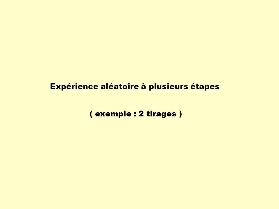 Lorsquune expérience aléatoire se déroule en plusieurs étapes, il faut savoir si une étape a une influence sur létape suivante.