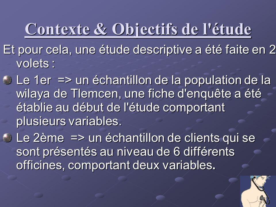 Contexte & Objectifs de l'étude Et pour cela, une étude descriptive a été faite en 2 volets : Le 1er => un échantillon de la population de la wilaya d