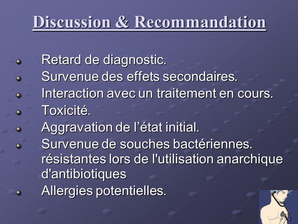 Discussion & Recommandation Retard de diagnostic. Survenue des effets secondaires. Interaction avec un traitement en cours. Toxicité. Aggravation de l