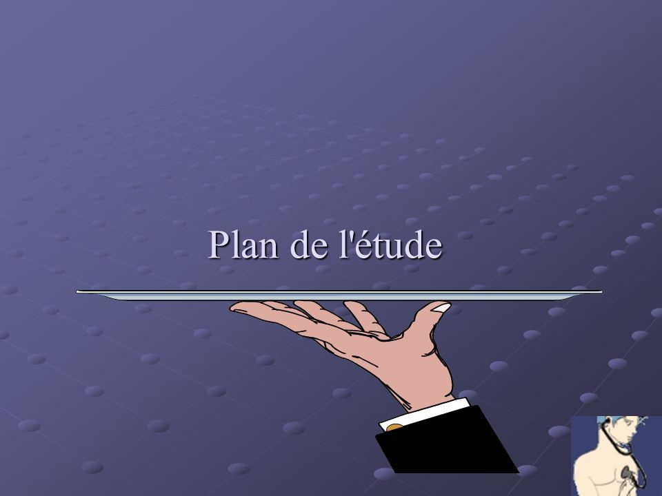 Plan de l'étude