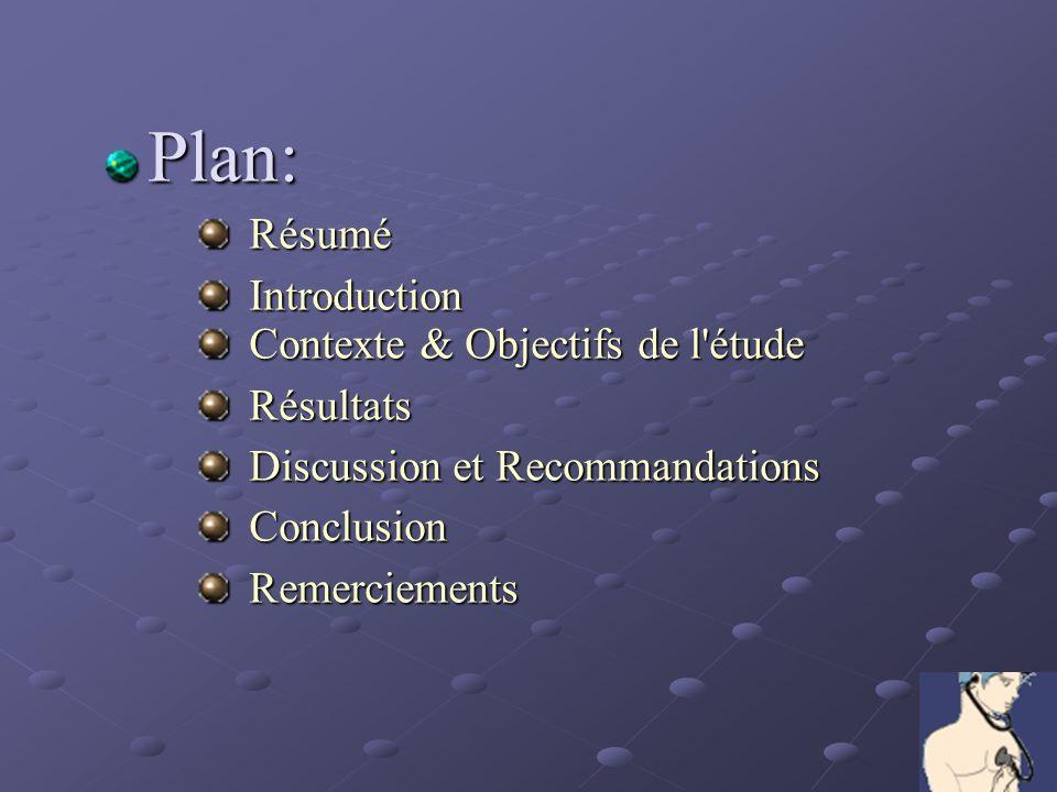 Plan: Plan:RésuméIntroduction Contexte & Objectifs de l'étude Résultats Discussion et Recommandations ConclusionRemerciements