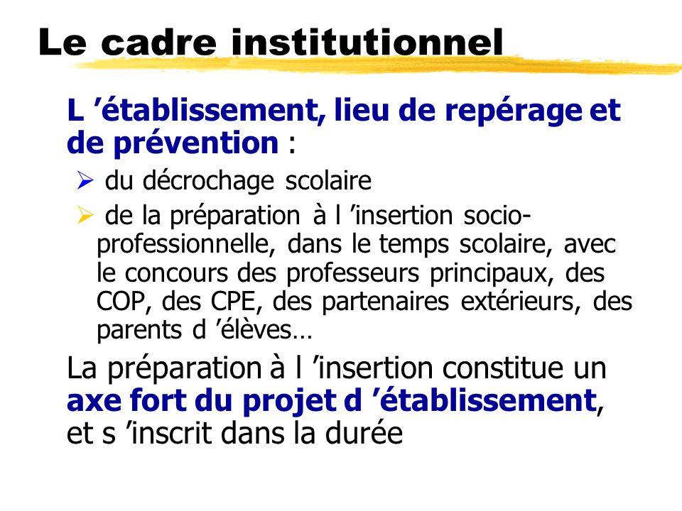 Le cadre institutionnel L établissement, lieu de repérage et de prévention : du décrochage scolaire de la préparation à l insertion socio- professionn