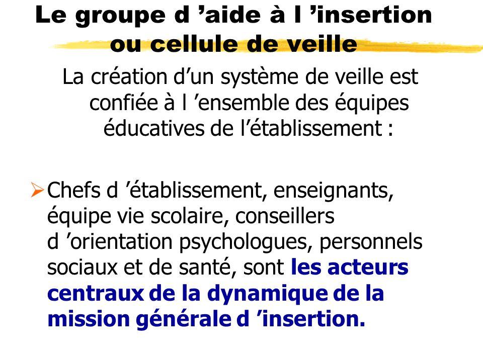 Le groupe d aide à l insertion ou cellule de veille La création dun système de veille est confiée à l ensemble des équipes éducatives de létablissemen