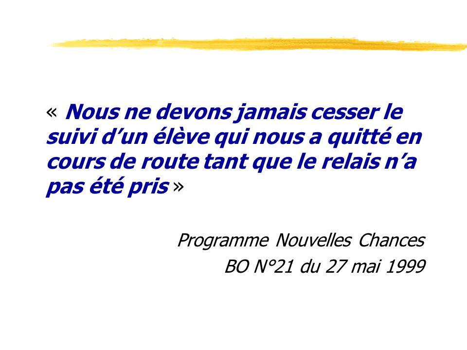 « Nous ne devons jamais cesser le suivi dun élève qui nous a quitté en cours de route tant que le relais na pas été pris » Programme Nouvelles Chances BO N°21 du 27 mai 1999