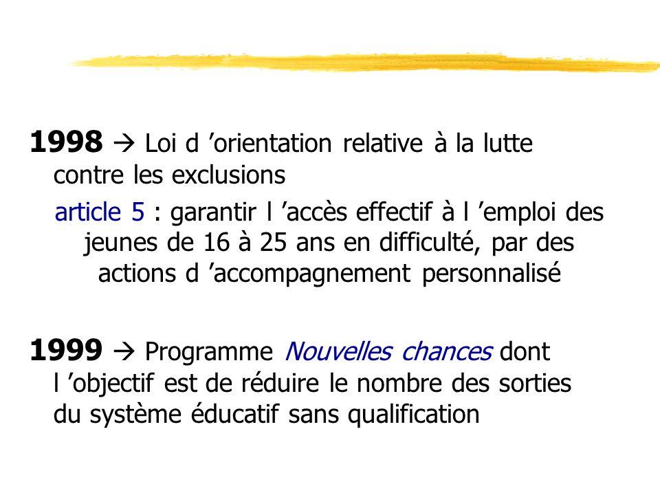 1998 Loi d orientation relative à la lutte contre les exclusions article 5 : garantir l accès effectif à l emploi des jeunes de 16 à 25 ans en difficu