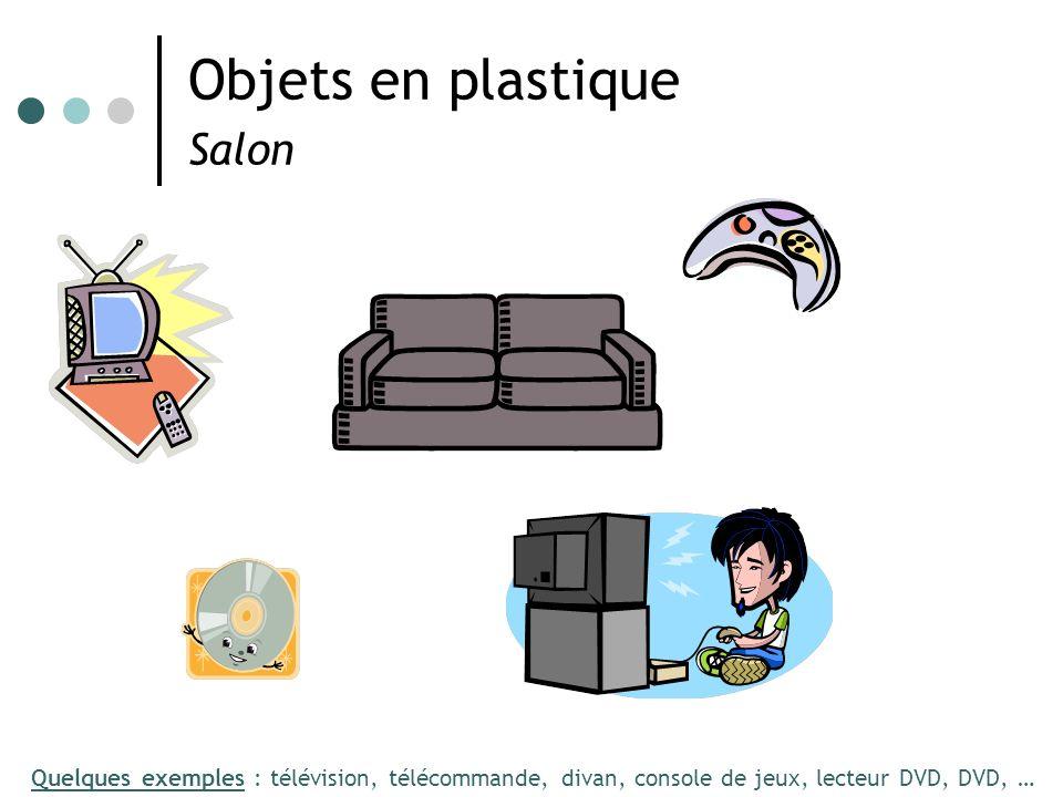 Objets en plastique Salon Quelques exemples : télévision, télécommande, divan, console de jeux, lecteur DVD, DVD, …