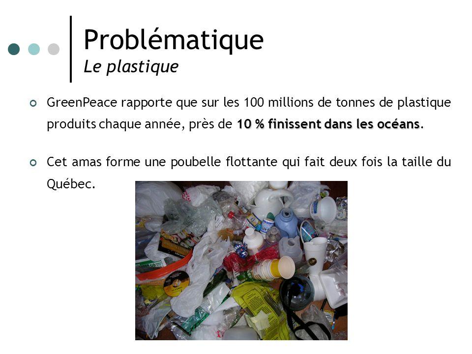 Problématique Le plastique 10 % finissent dans les océans GreenPeace rapporte que sur les 100 millions de tonnes de plastique produits chaque année, près de 10 % finissent dans les océans.
