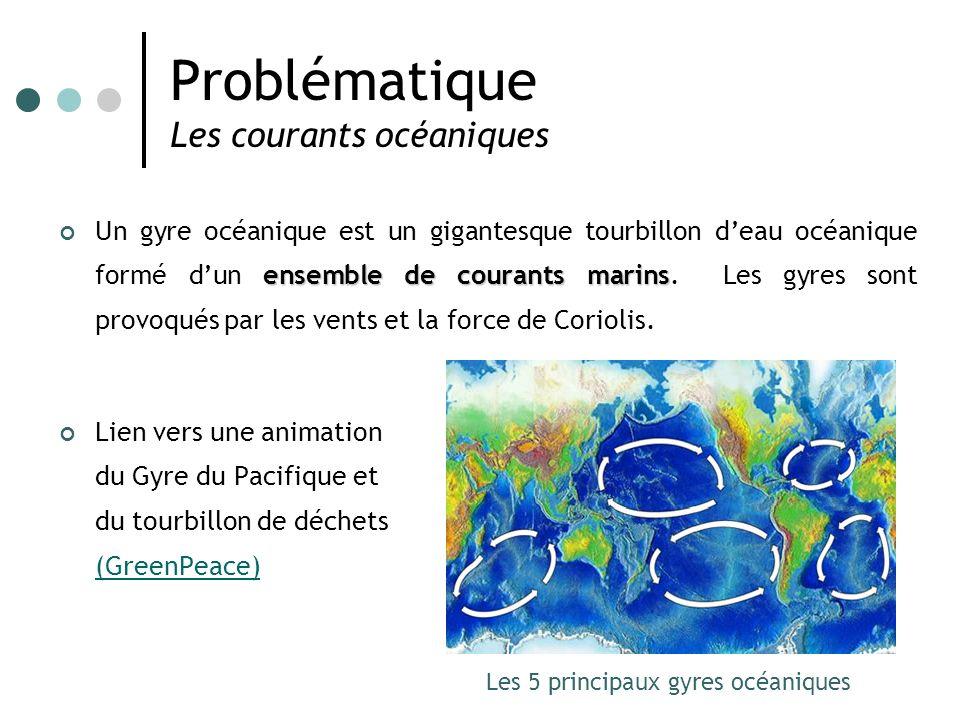 Problématique Les courants océaniques ensemble de courants marins Un gyre océanique est un gigantesque tourbillon deau océanique formé dun ensemble de