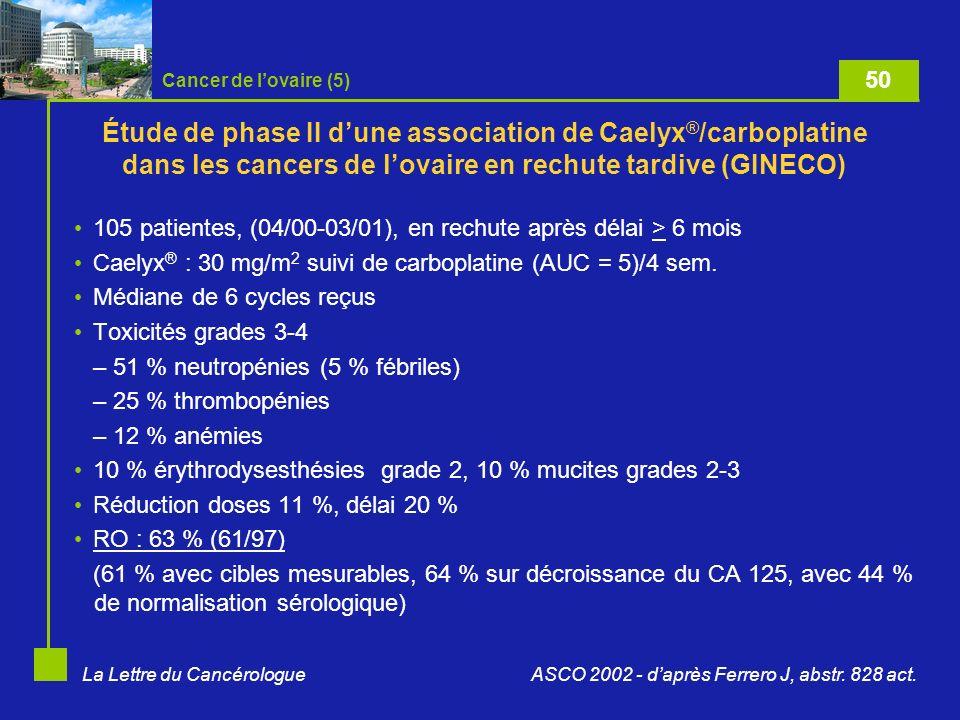 La Lettre du Cancérologue Étude de phase II dune association de Caelyx ® /carboplatine dans les cancers de lovaire en rechute tardive (GINECO) 105 pat